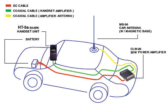 Установка усилителя в машину своими руками схема